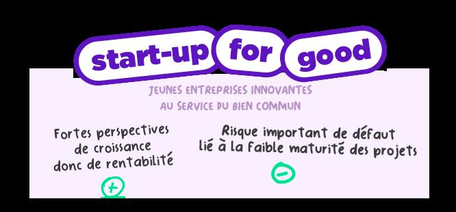 Investir dans des start-ups for good