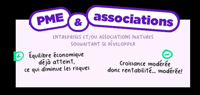 Investir dans des PME & associations